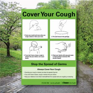 Counter Safety Signs – Cover Your Cough